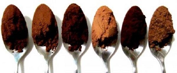 ارزان ترین پودرهای کاکائو